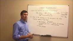 Quick Guide to Condo Financing