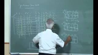 Mod-01 Lec-19 Synchronous Counters