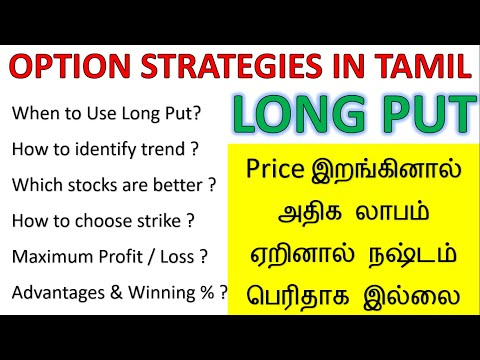OPTION STRATEGY IN TAMIL - LONG PUT