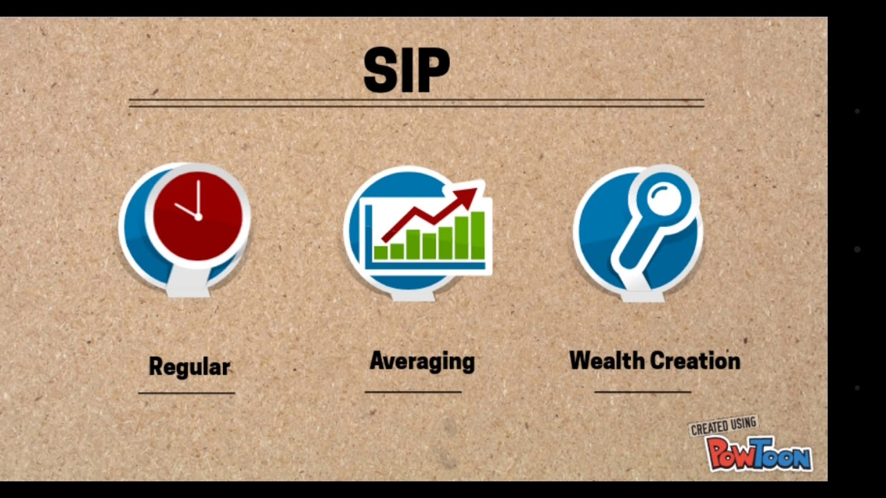 Sip Swp Stp Malayalam Mutual Funds Investment Basics For Beginners