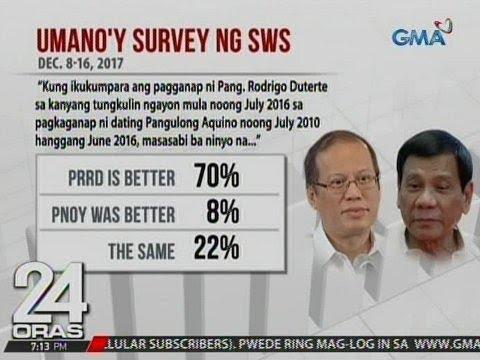 24 Oras: Resulta ng umano'y SWS survey: Duterte vs. Aquino