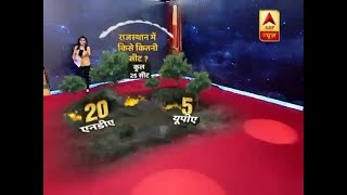 ABP News-CVoter Survey: NDA gets the lion's share in Rajasthan