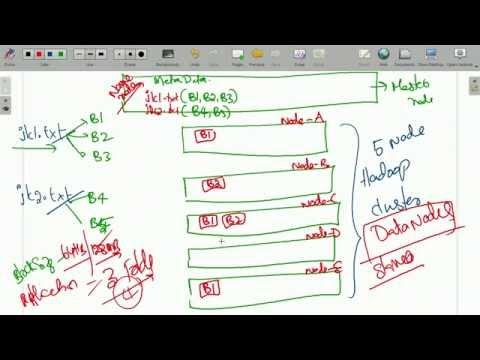 Introduction to Big Data and Hadoop By Srinivas Dande