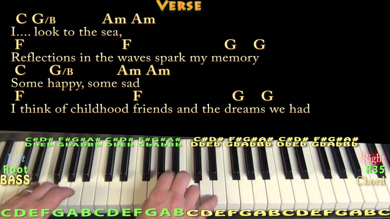 Come Sail Away Styx Piano Cover Lesson With Chordslyrics Youtube