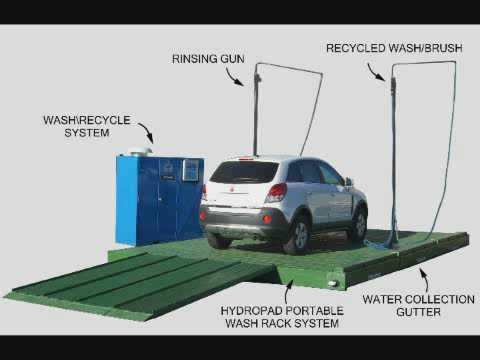Hand Car Wash System Youtube