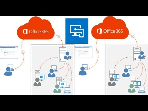 How to Deploy office 365 Pro Plus Suite to Windows 10 via Intune a