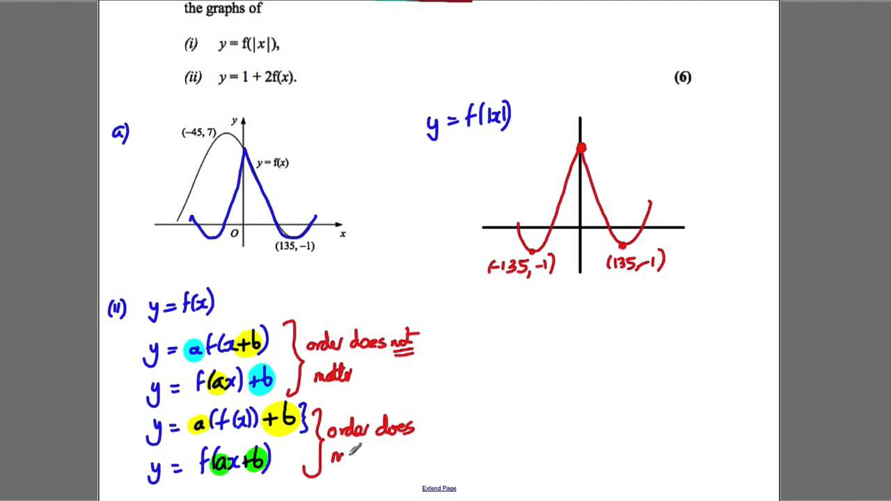 A Level Maths Solomon Papers S Solomon I Edexcel Statistics  Maxresdefault A Level Maths Solomon Papers