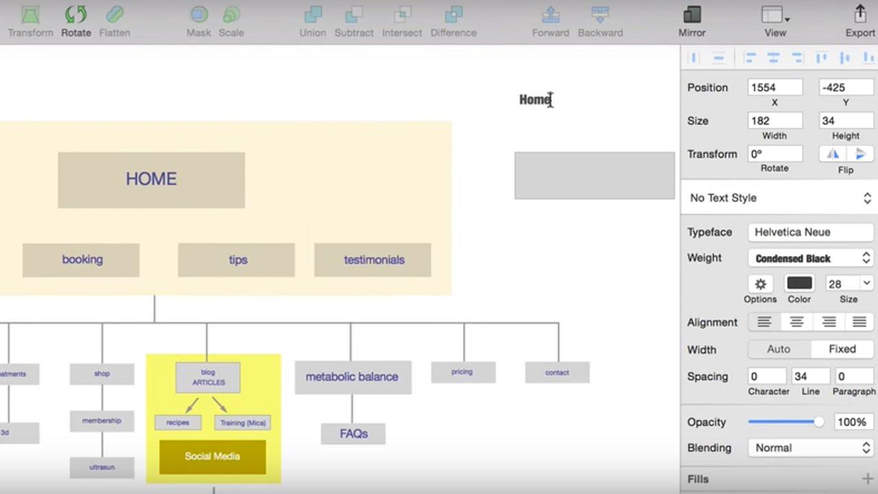 medium resolution of website diagram