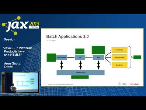 Arun Gupta: Java EE 7 Platform: Boosting Productivity and Embracing HTML5