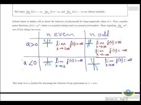 somali Calculus 1 darsiga 8  infinits at infinits