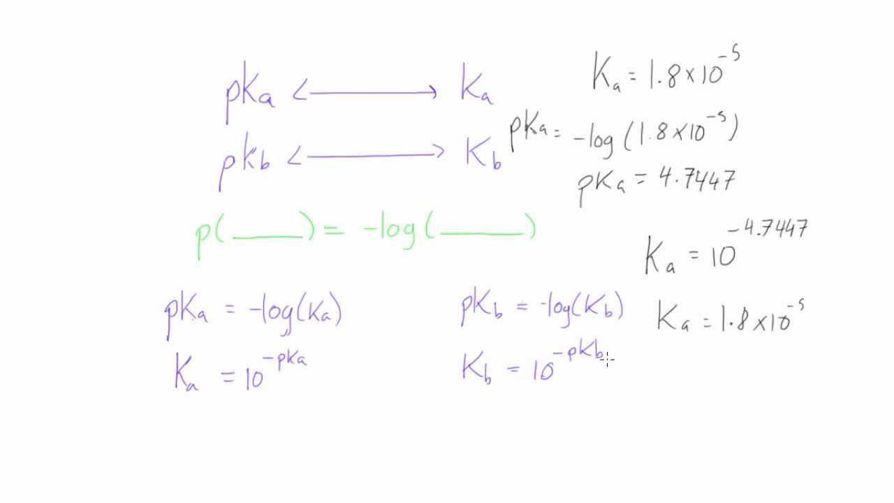 What is difference between pH and pKa , pOH and pKb
