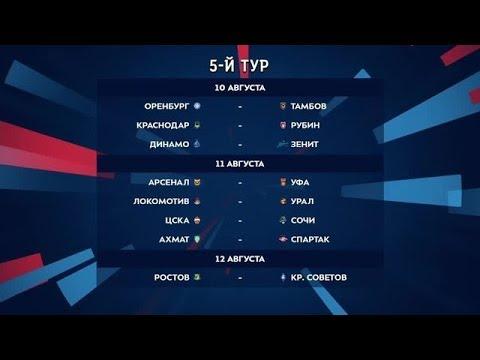 Российская премьер-лига. Обзор 5-го тура