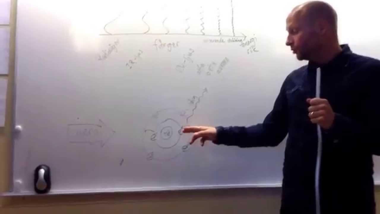 Fy/Ke - Sammanfattning av atomfysik, högstadiet.
