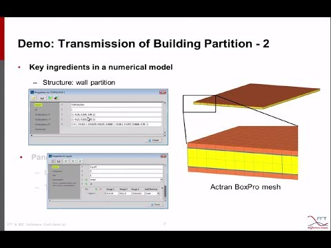 Simulation and Optimization of Acoustic Transmission with Actran