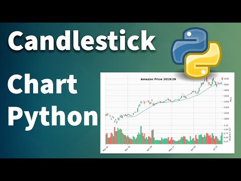 How to plot a candlestick chart in python. It's very easy!