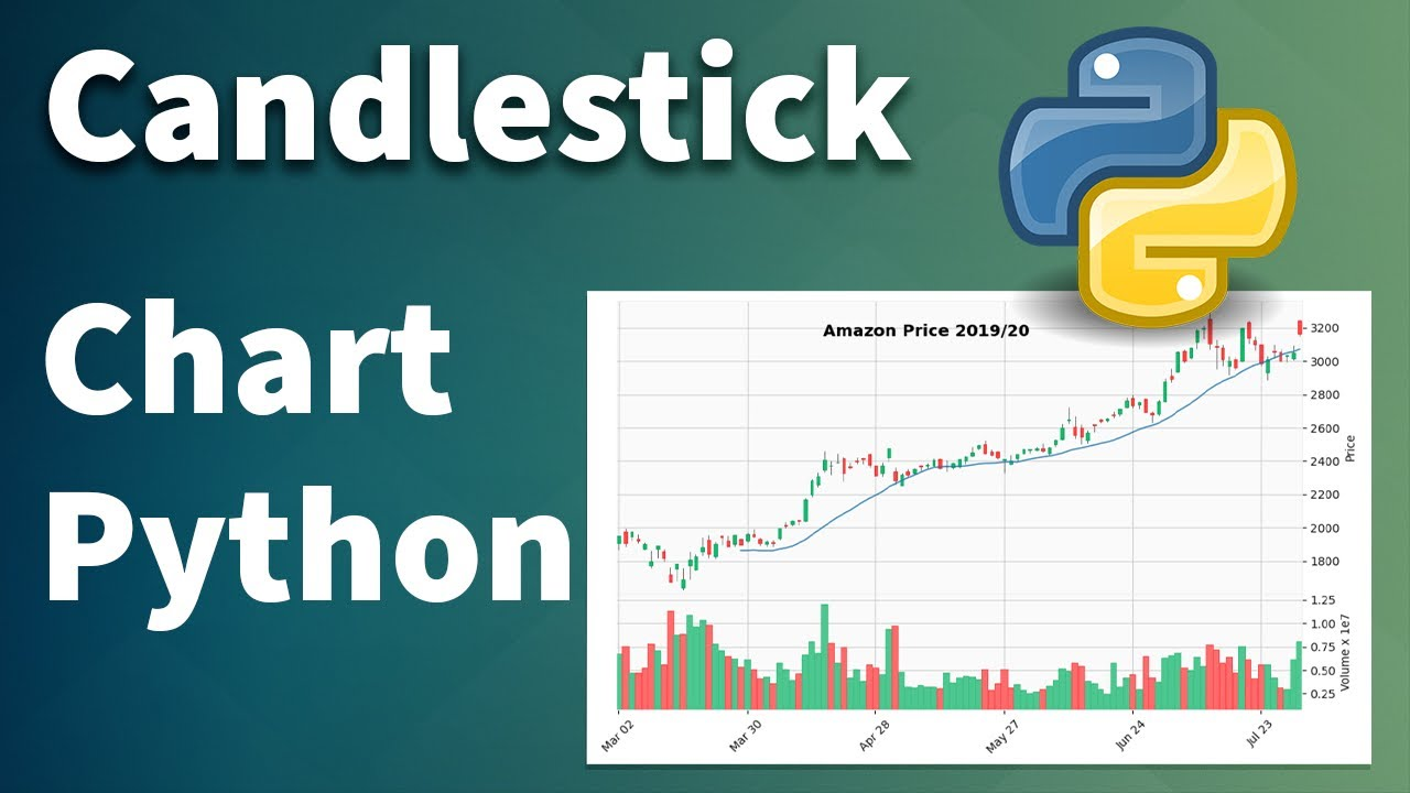How to Plot a Candlestick Chart in Python