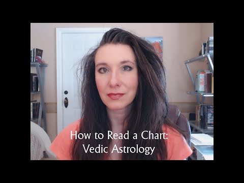 How To Read A Chart: Parasara Astrology