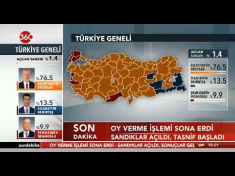 2014 Cumhurbaşkanlığı Seçimleri Ilk Sonuçlar