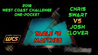 #12 - Chris SWART vs Josh CLOVER / 2018 West Coast Challenge 1-Pocket!