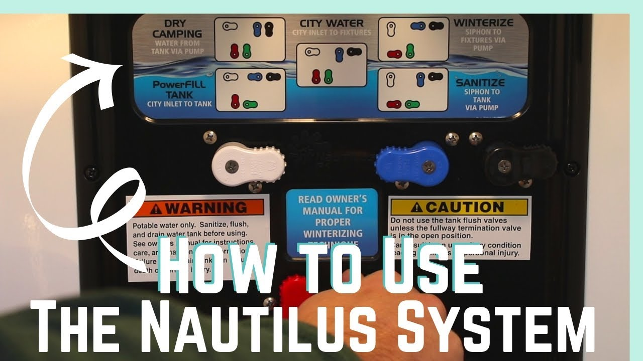 RecPro RV Water Management Panel Nautilus P2.5 No, Dont Include ...