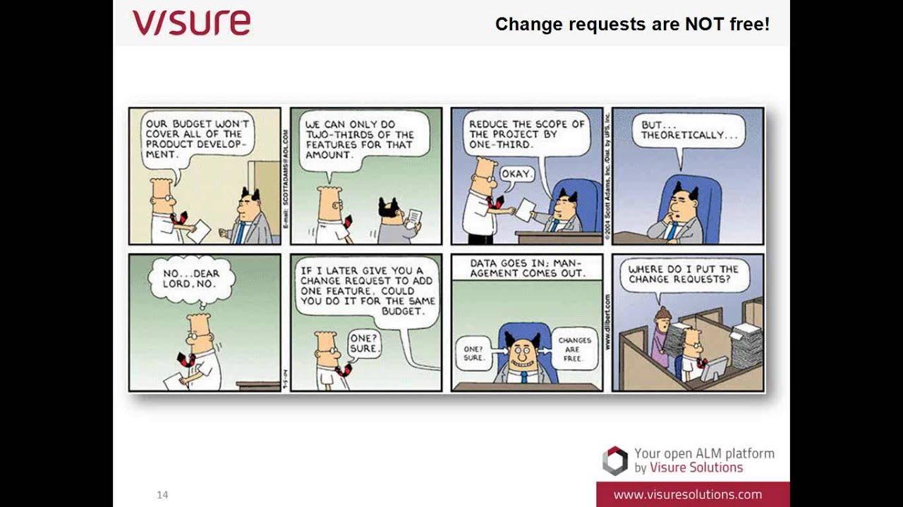 it change management process pdf