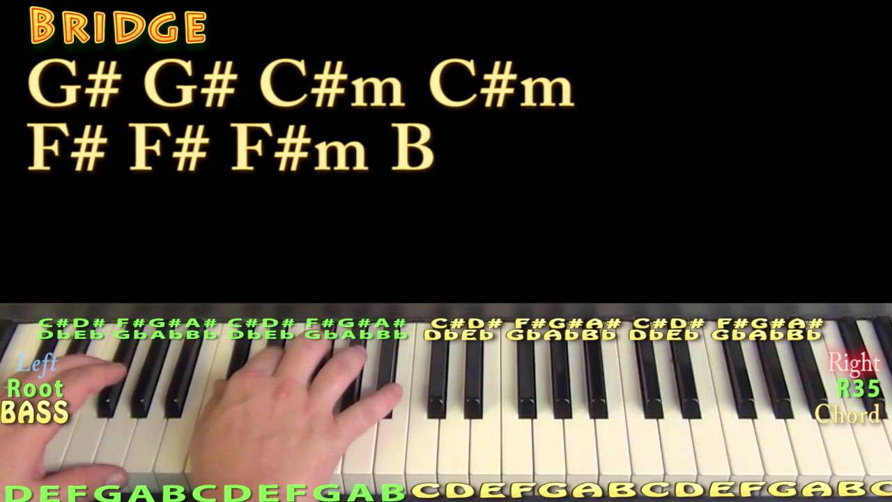 Marvin Gaye Charlie Puth Piano Lesson Chord Chart