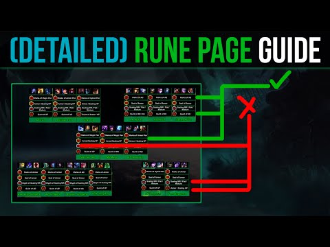 how to buy rune page league