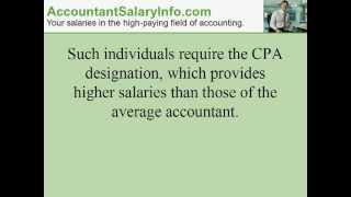 Accountant Salary