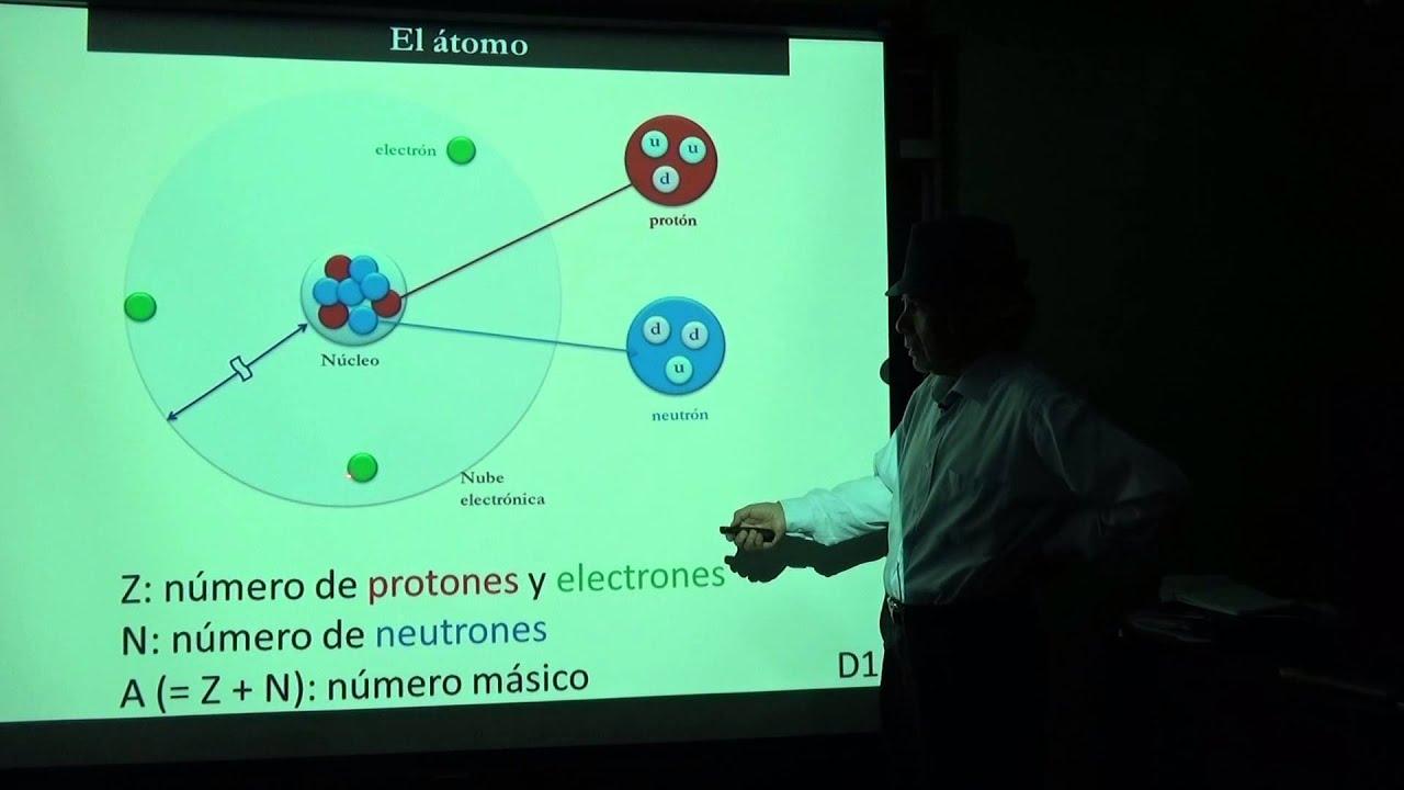 Clases De Física Nuclear 1 átomo Núcleo Protones Neutrones Y Quarks
