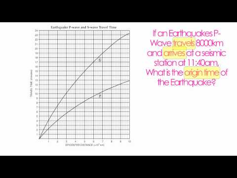 Earth Science Reference Table Pg 11 - P and S Wave Chart-Hommocks Earth Science Department