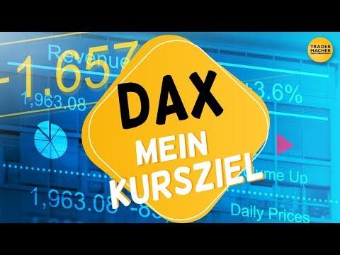 DAX: Mein Kursziel!