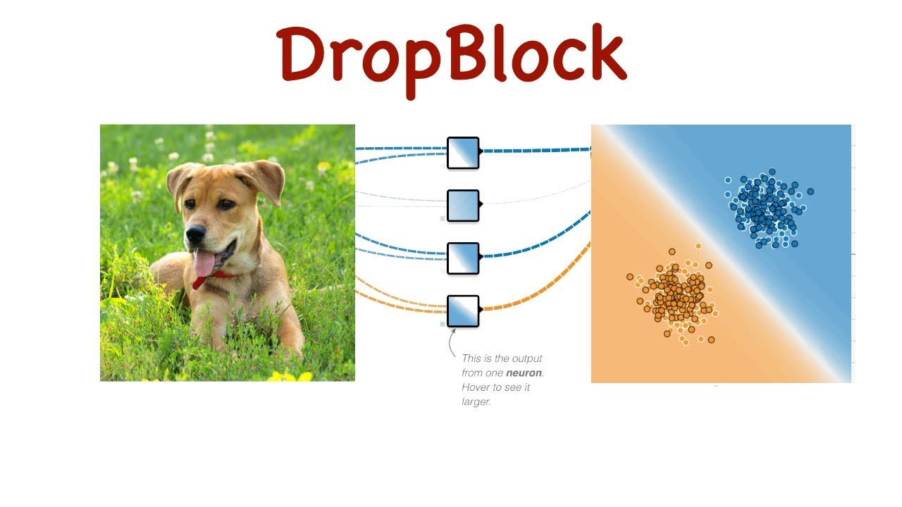 DropBlock - A BETTER DROPOUT for Neural Networks