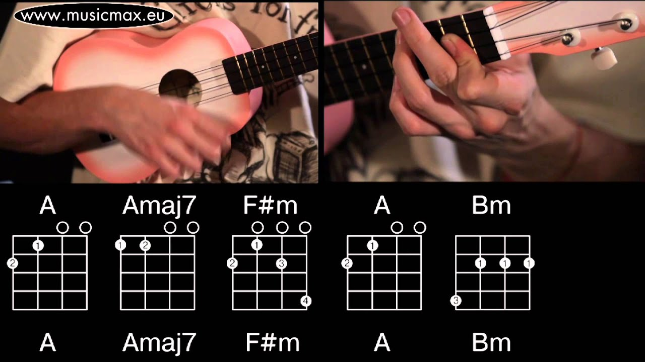 The Beatles While My Guitar Gently Weeps Ukulele Chords Youtube