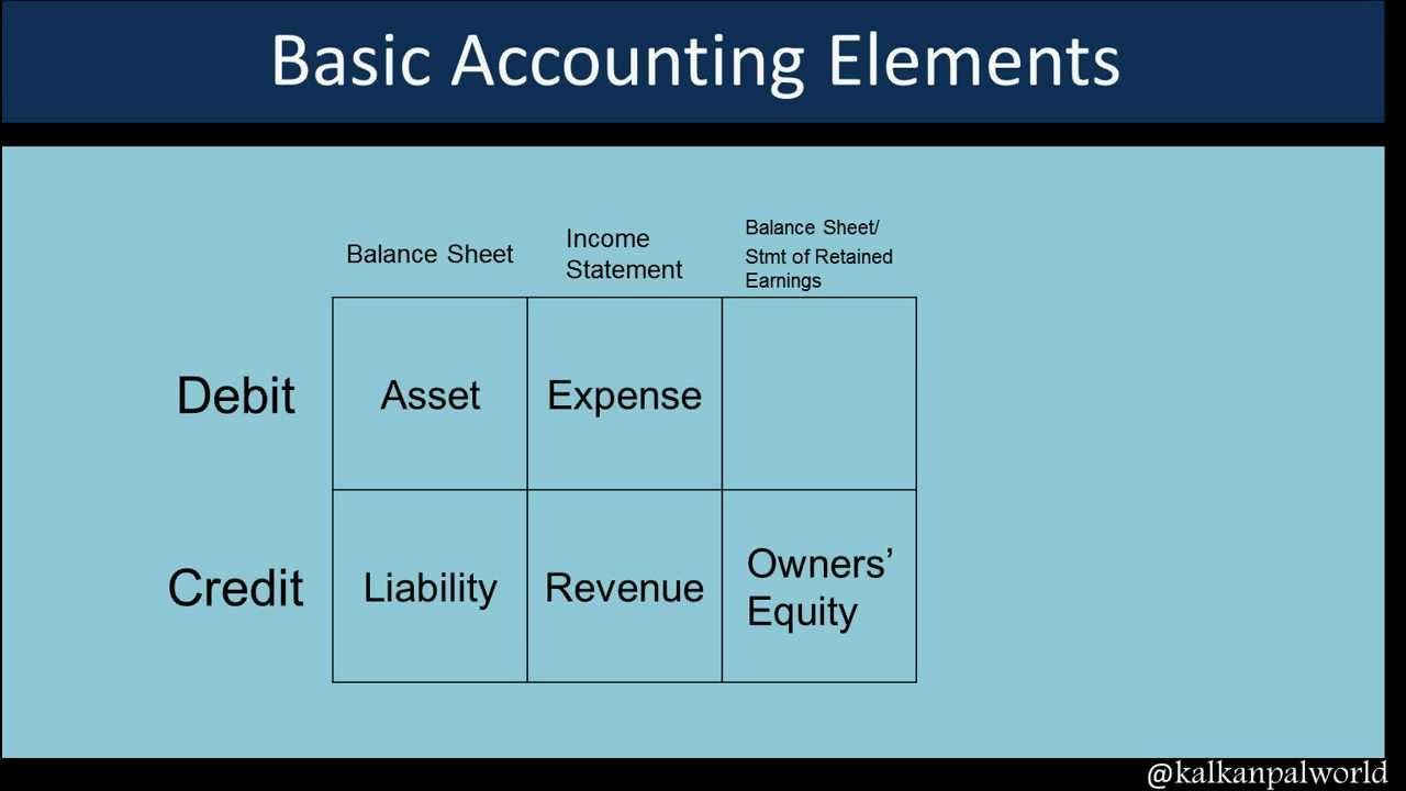 Accounting Concepts Pdf