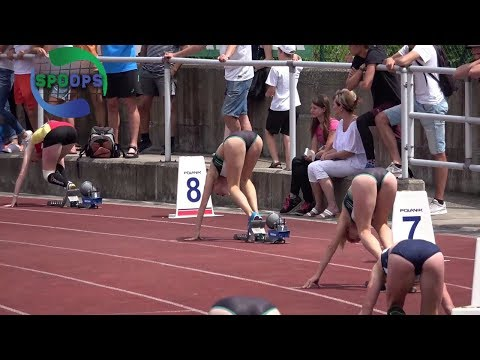 Czech Republic U23 Athletics Championships | Highlights | ᴴᴰ