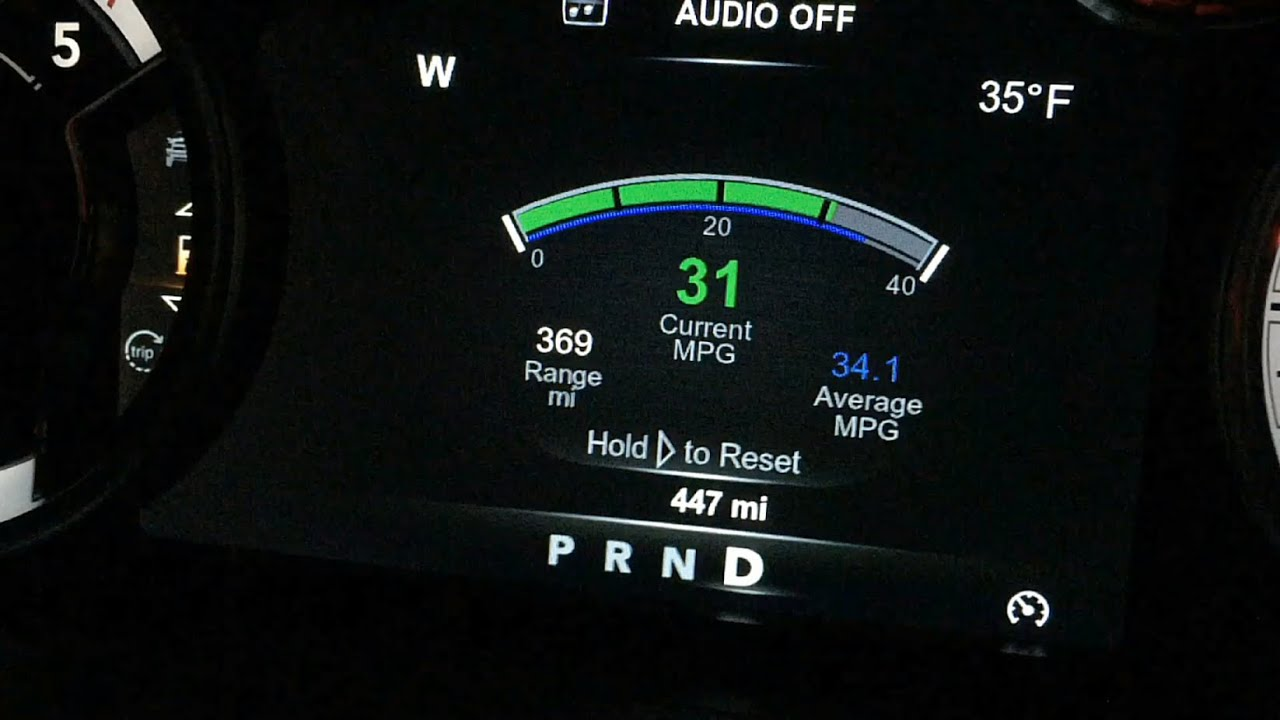 2015 Ram 1500 EcoDiesel: Amazing MPG's in Real Time!