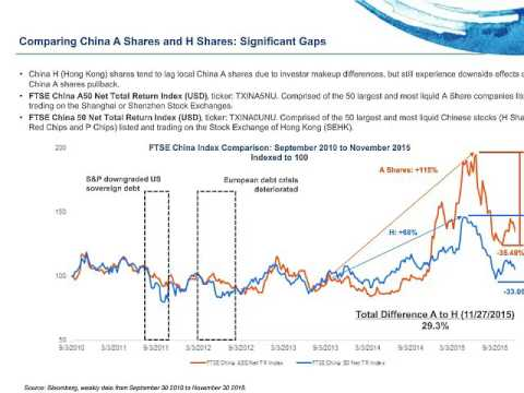 How to Trade China: Understand Local China Market Behavior to Capture Alpha