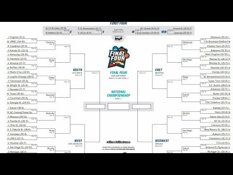 My 2018 NCAA Tournament Predictions
