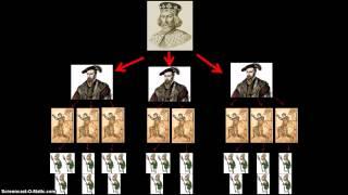 Feudalism in Medieval Europe- simple explanation