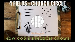 4 Fields with Church Circle #NoPlaceLeft