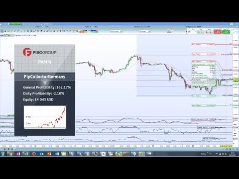 Is there a limit to margin call on forex trading