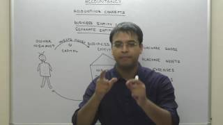 Accountancy - Class 11 - Introduction to Accounting - Part 13 - Business Entity Concept