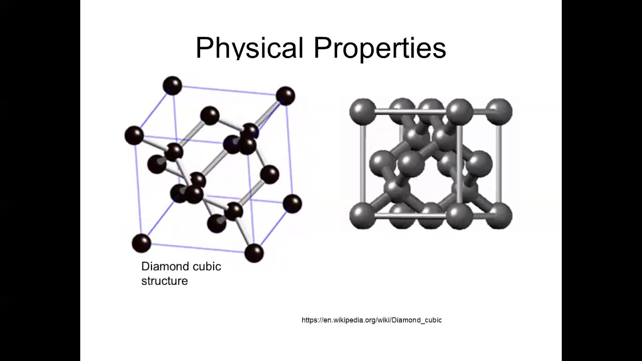 Module 5:Carbon Allotropes, Processes, and Applications