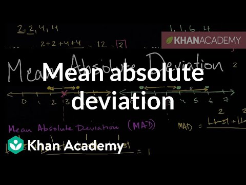Mean absolute deviation | Data and statistics | 6th grade | Khan Academy