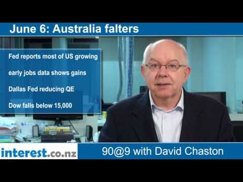 90 seconds at 9 am:Australia falters (news with David Chaston)