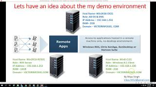 18 - Windows Server 2016 - Installation & Configuration of Remote Desktop Services Remote Applicatio