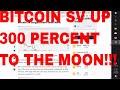 Bitcoin Kurs Einbruch durch Whale?  Craig Wright am Ende?  Ripple CEO  IOTA News  TON Start