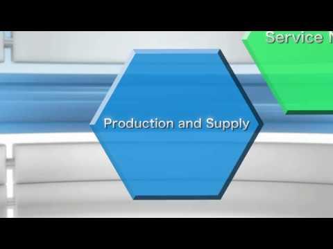 SMC Corporation -  Production Facilities