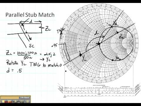 ECE3300 Lecture 13b-8 Impedance Matching stub match parallel