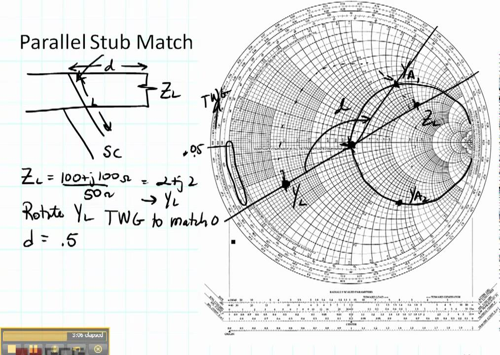 also ece lecture  impedance matching stub match parallel youtube rh